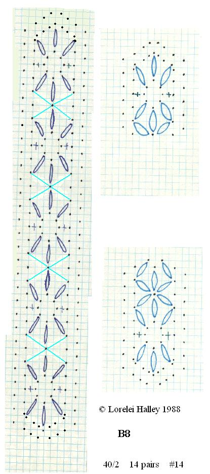 Free bobbin lace patterns